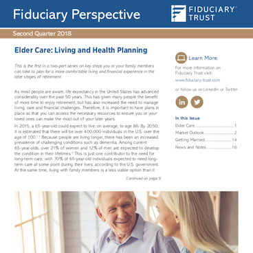 Q2 2018 Fiduciary Perspective
